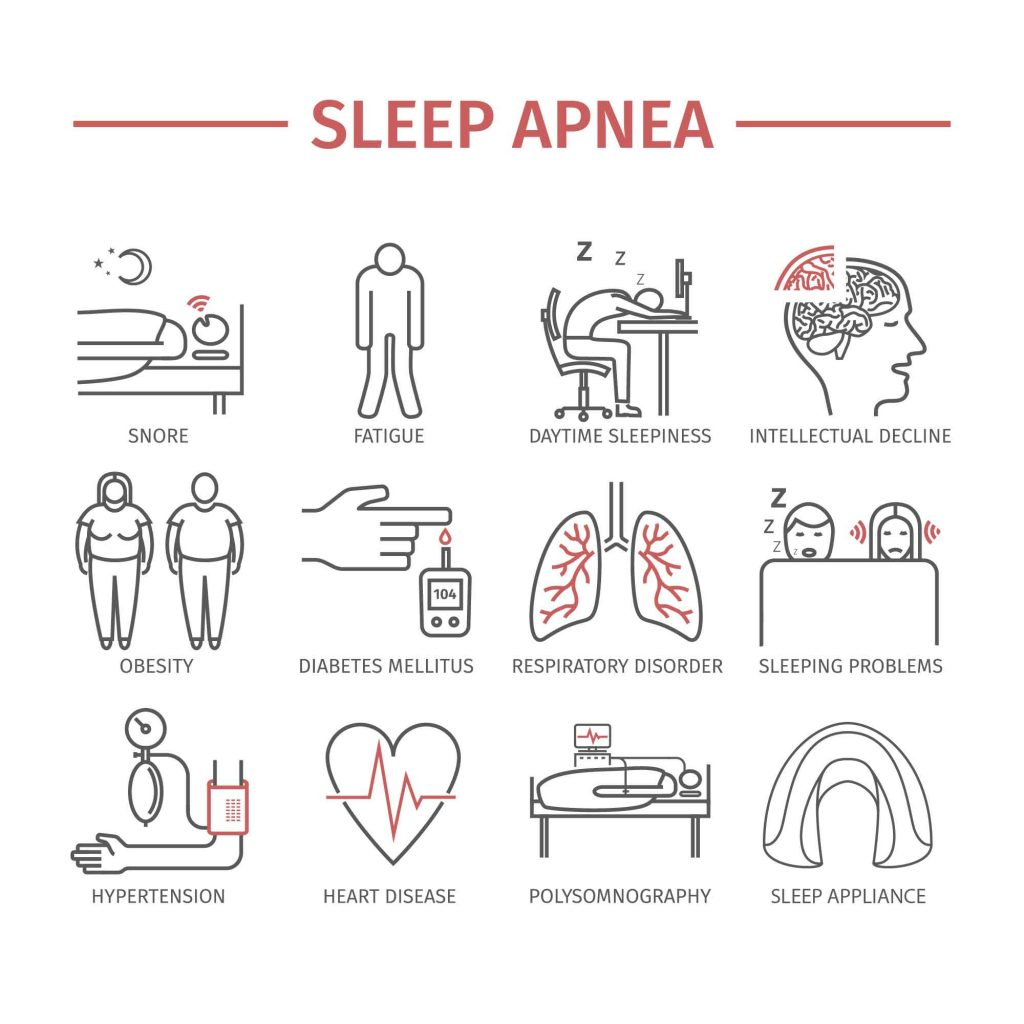 common causes of snoring essay Obstruction of the airways is the common cause of snoring and sleep apnea it leads to partial or complete blockage of the airway preventing air from entering the .